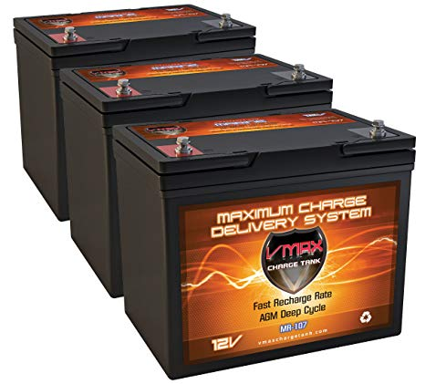 Deep Cycle Battery -1